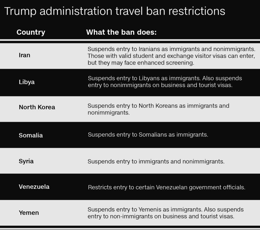 trump_travel_ban_xplainer3